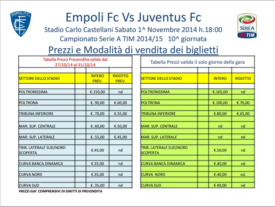 Juventus Stadium Costo Biglietti