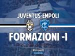 Empoli Calcio PROBABILI FORMAZIONI – Martusciello perde ancora Mchedlidze, Allegri sceglie Neto e dà spazio al turn-over