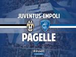 Empoli Calcio Le pagelle di Juventus-Empoli 2-0: Diousse e Mauri si fanno apprezzare in mezzo, non brilla l'attacco