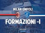 Empoli Calcio PROBABILI FORMAZIONI – I dubbi di Martusciello sono a centrocampo, Montella sceglie Lapadula davanti
