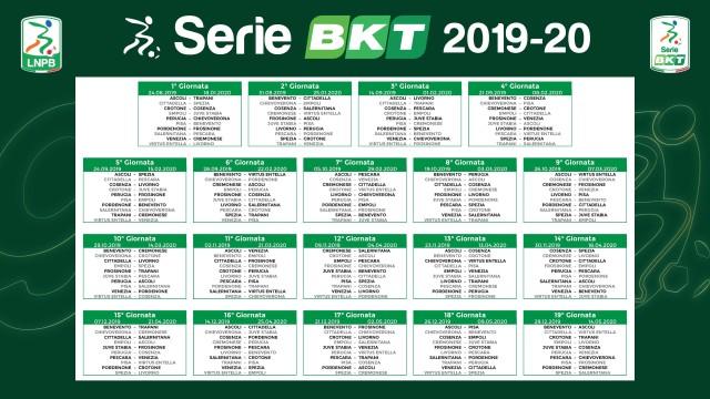 Calendario Serie B 2020 13.Empoli Calcio Ecco Il Calendario Degli Azzurri Esordio Con